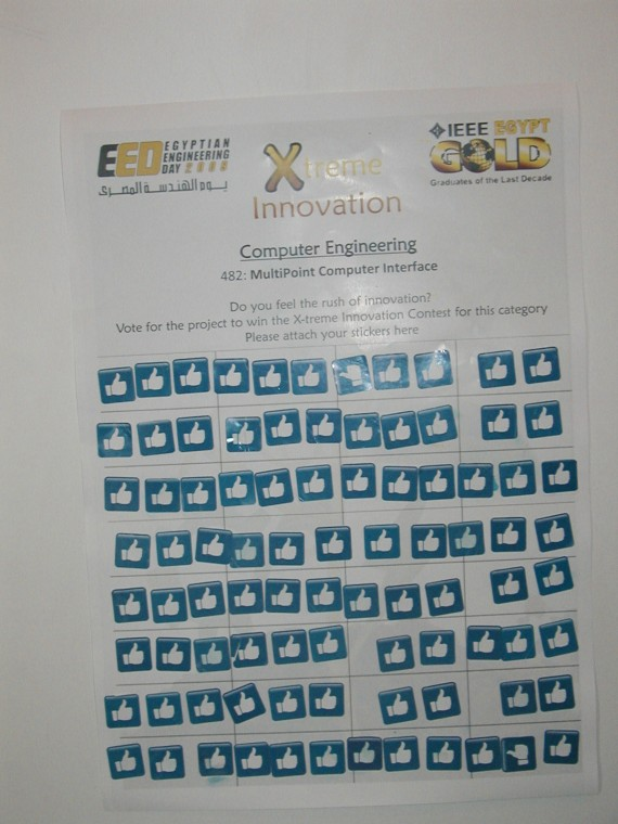Stickers Given by Vistors at contest