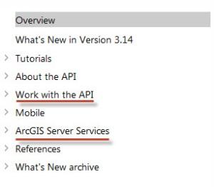 ArcGIS Javascript API Guide